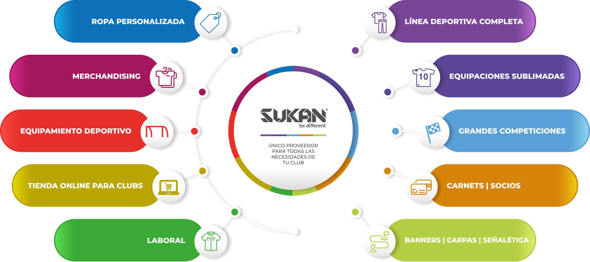 sobre_nosotros_sukan.jpg